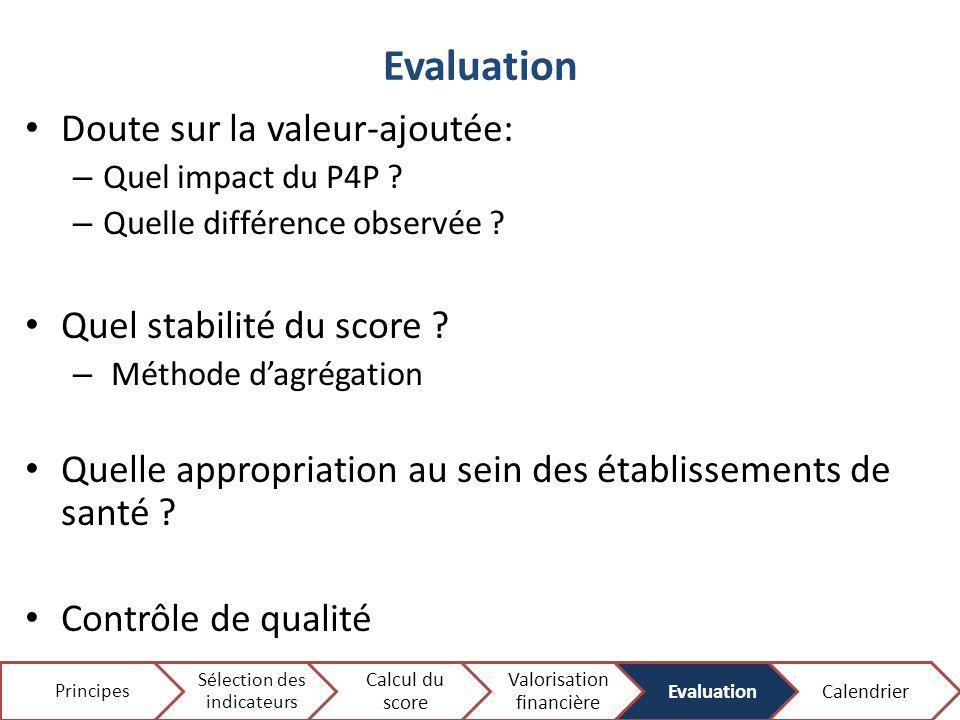 Evaluation Doute sur la valeur-ajoutée: Quel stabilité du score