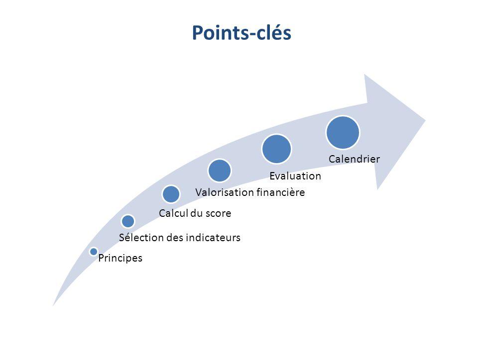 Points-clés Calendrier Principes Sélection des indicateurs