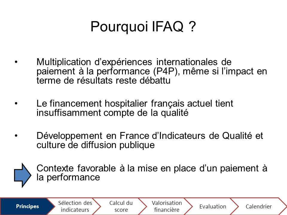 Pourquoi IFAQ