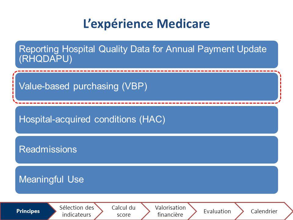 L'expérience Medicare