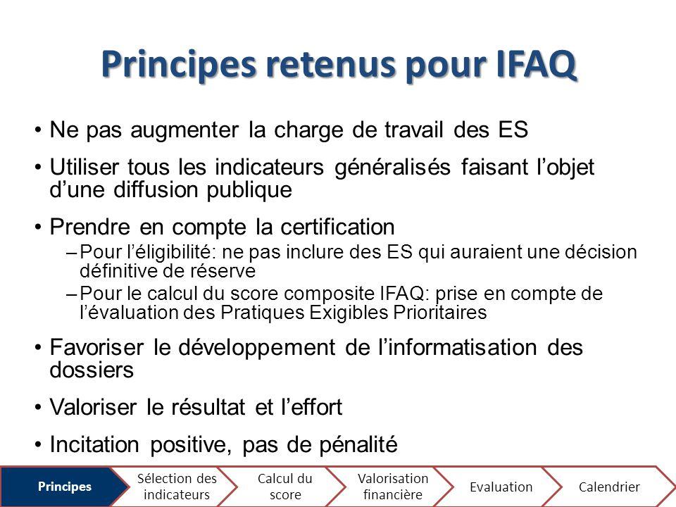 Principes retenus pour IFAQ