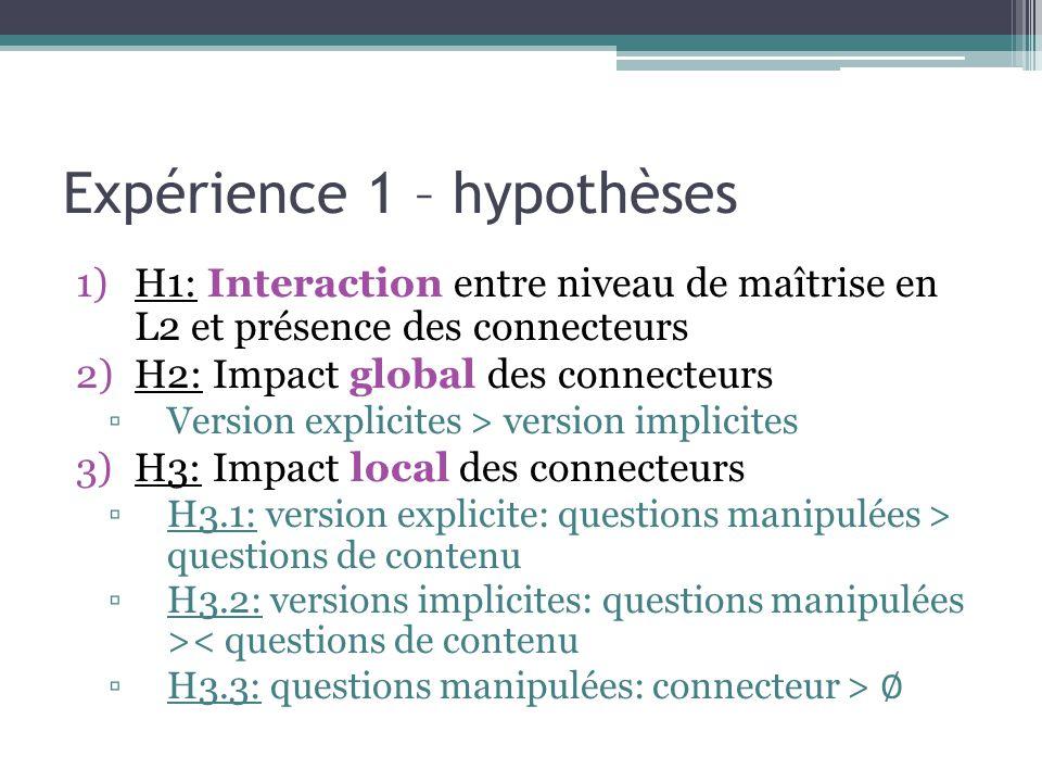 Expérience 1 – hypothèses
