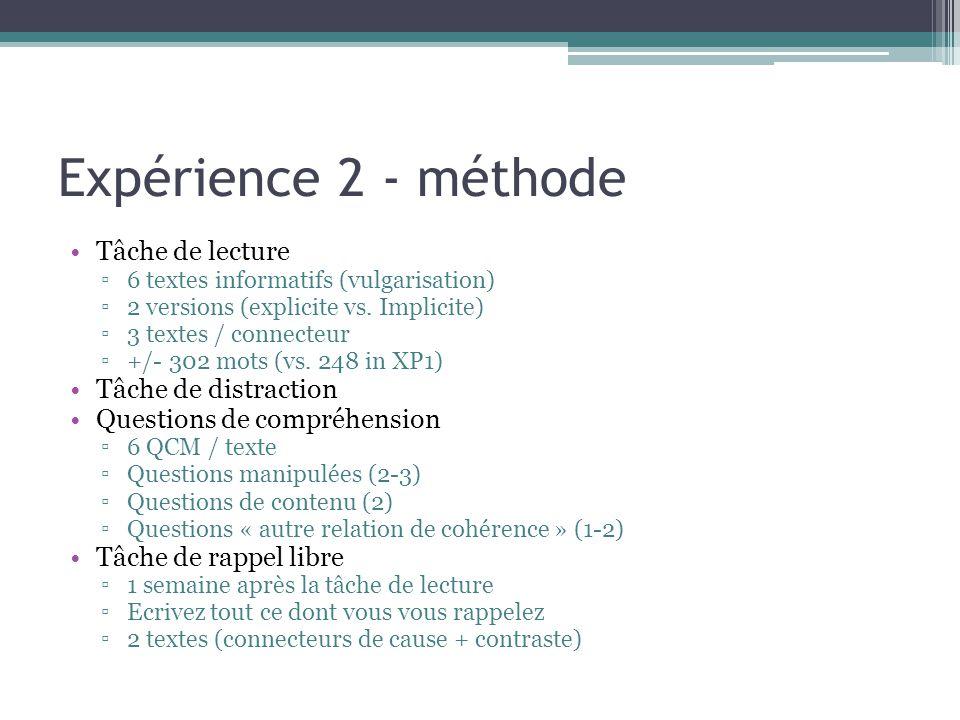Expérience 2 - méthode Tâche de lecture Tâche de distraction