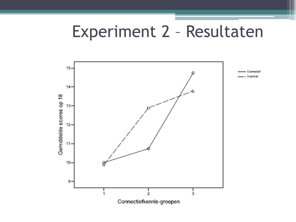 Experiment 2 – Resultaten