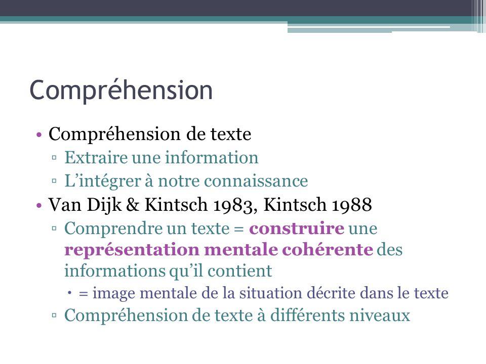 Compréhension Compréhension de texte