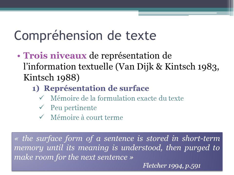 Compréhension de texte