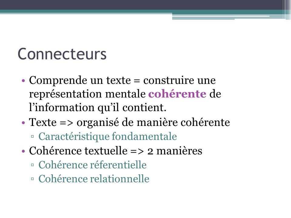 Connecteurs Comprende un texte = construire une représentation mentale cohérente de l'information qu'il contient.