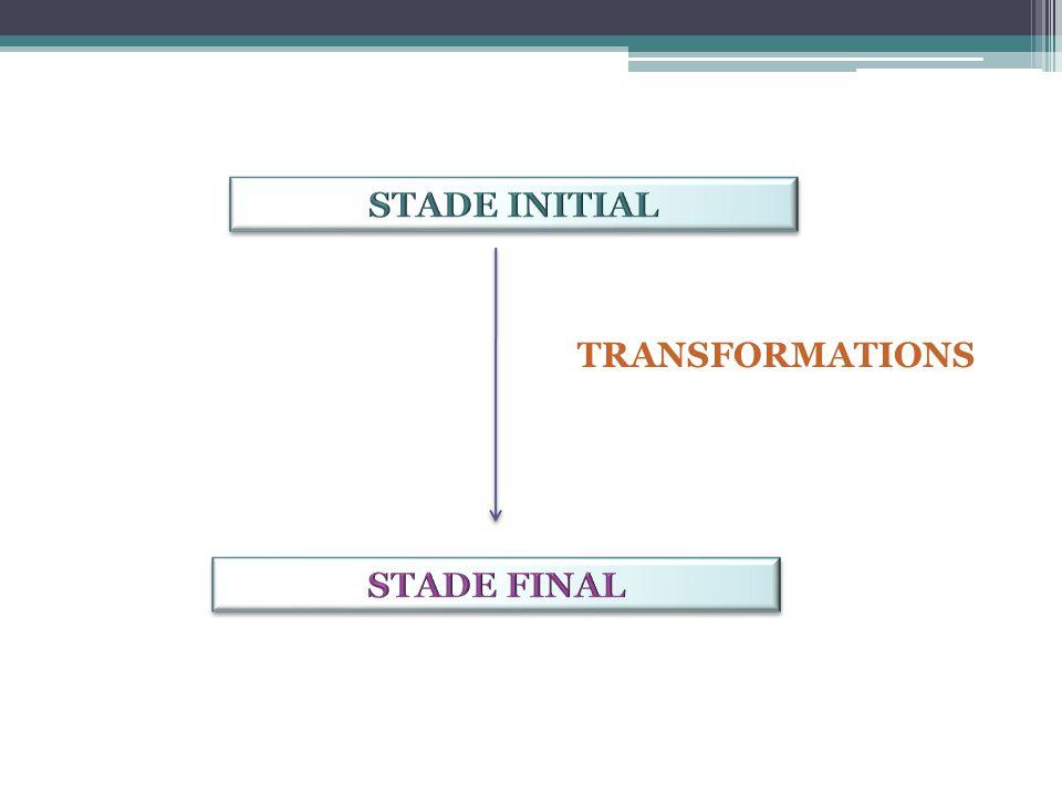STADE INITIAL TRANSFORMATIONS STADE FINAL
