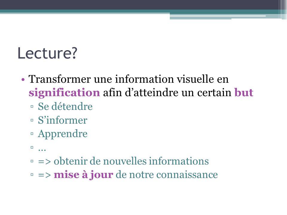 Lecture Transformer une information visuelle en signification afin d'atteindre un certain but. Se détendre.