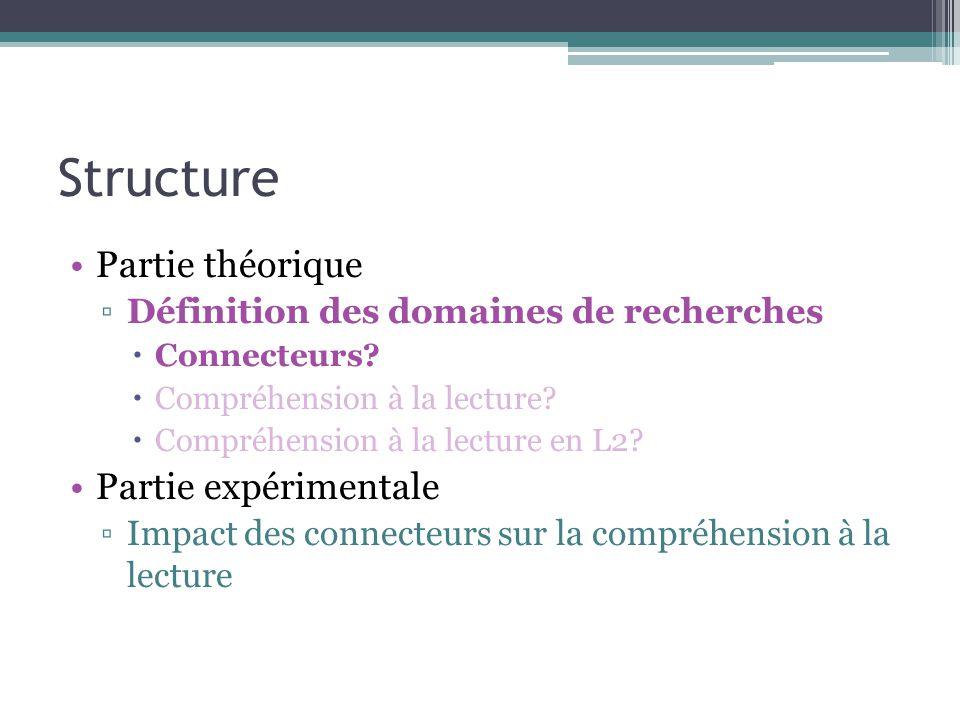 Structure Partie théorique Partie expérimentale