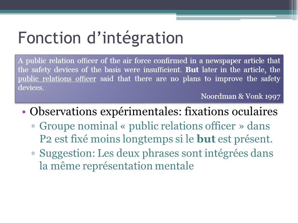 Fonction d'intégration