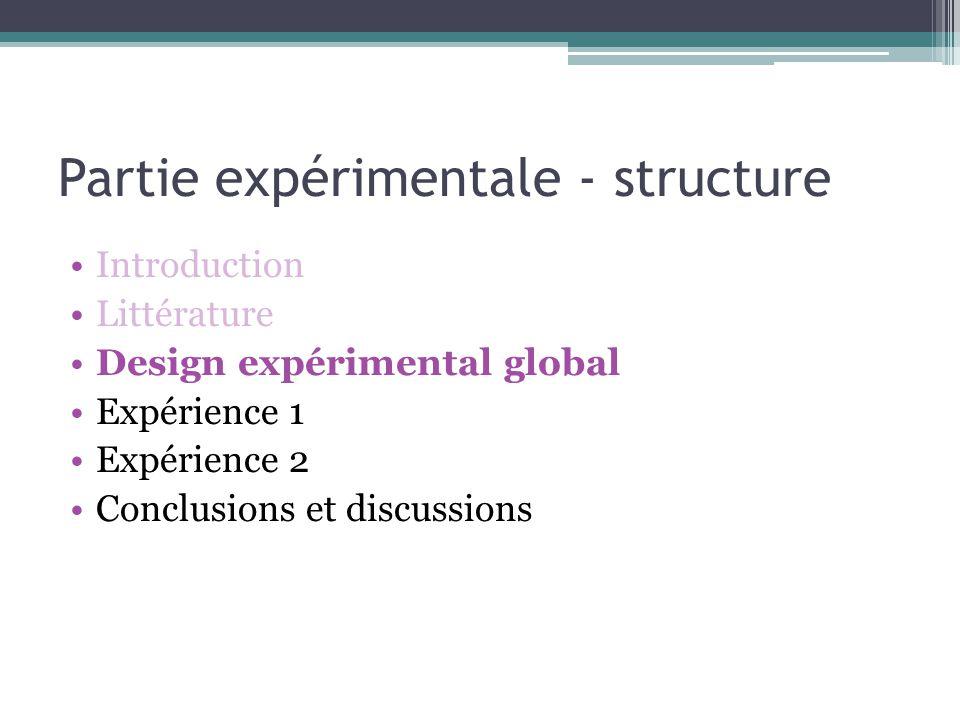 Partie expérimentale - structure