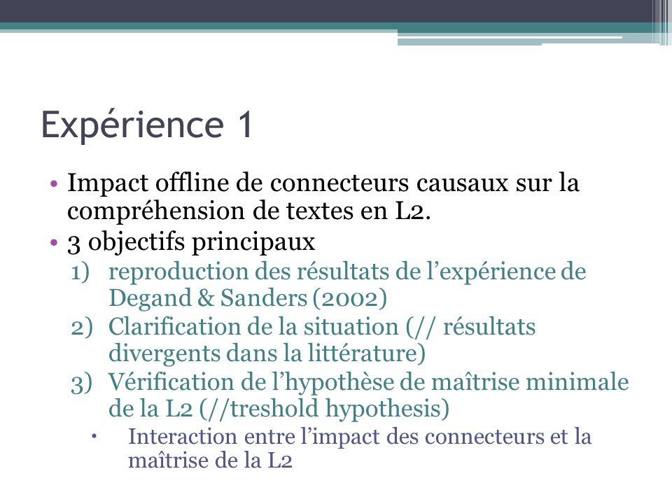 Expérience 1 Impact offline de connecteurs causaux sur la compréhension de textes en L2. 3 objectifs principaux.