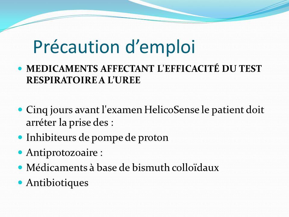 Précaution d'emploi MEDICAMENTS AFFECTANT L EFFICACITÉ DU TEST RESPIRATOIRE A L'UREE.