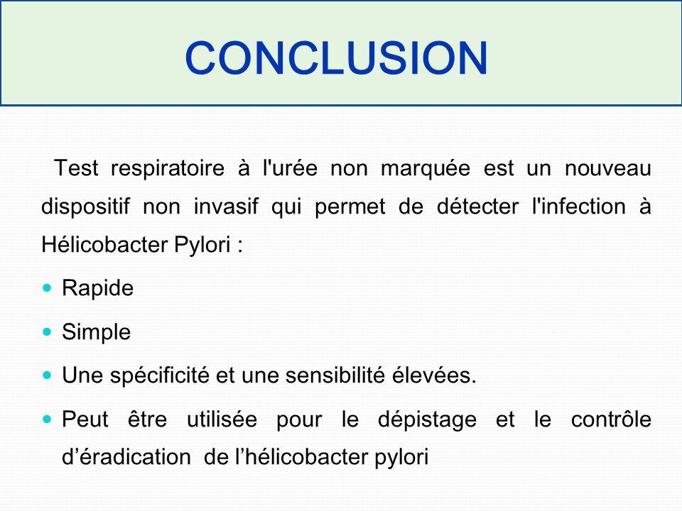 CONCLUSION Test respiratoire à l urée non marquée est un nouveau dispositif non invasif qui permet de détecter l infection à Hélicobacter Pylori :