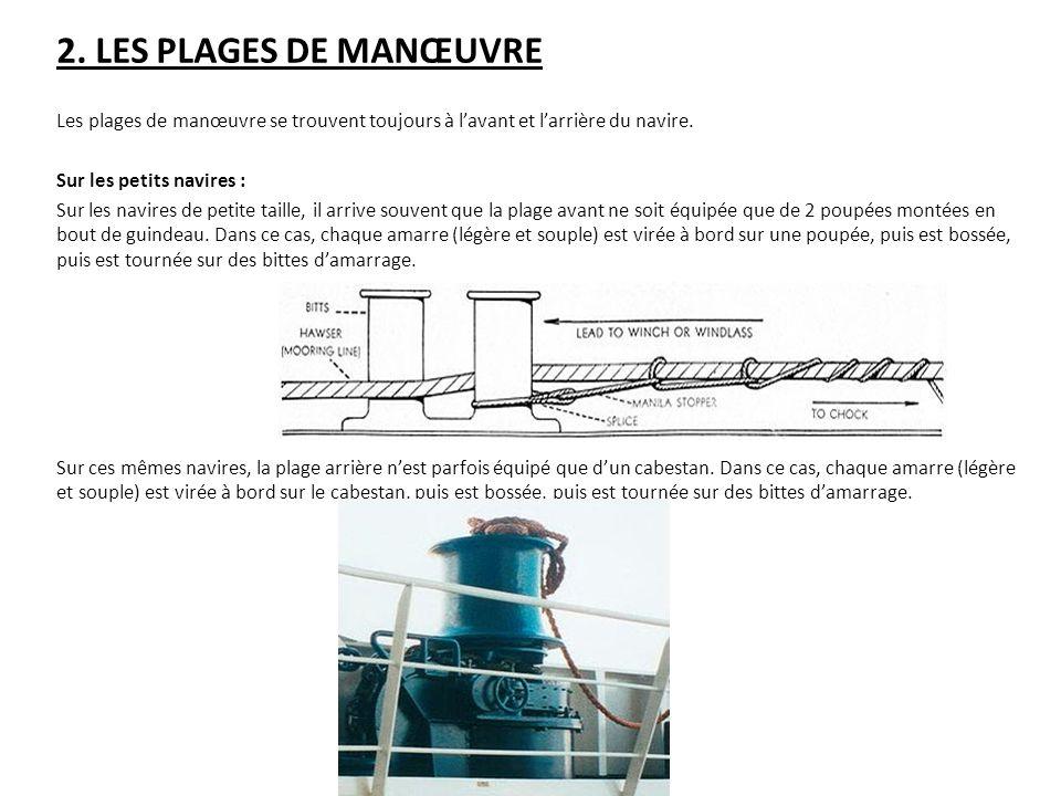2. LES PLAGES DE MANŒUVRE Les plages de manœuvre se trouvent toujours à l'avant et l'arrière du navire.