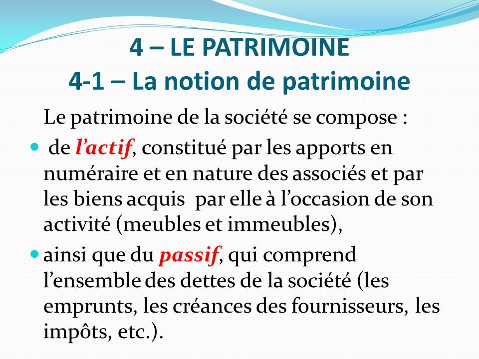 4 – LE PATRIMOINE 4-1 – La notion de patrimoine