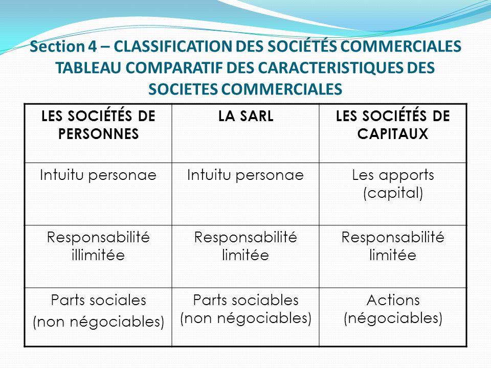 Section 4 – CLASSIFICATION DES SOCIÉTÉS COMMERCIALES TABLEAU COMPARATIF DES CARACTERISTIQUES DES SOCIETES COMMERCIALES