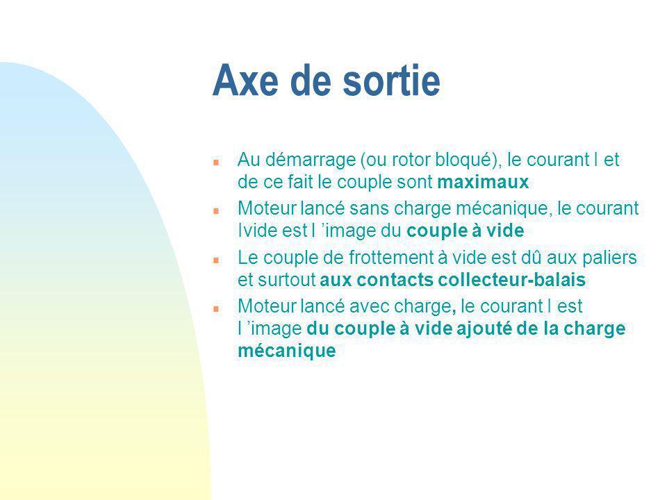 Axe de sortie Au démarrage (ou rotor bloqué), le courant I et de ce fait le couple sont maximaux.