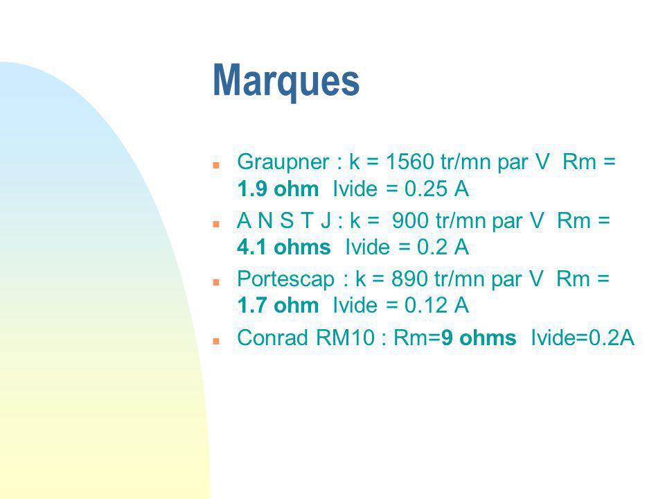 Marques Graupner : k = 1560 tr/mn par V Rm = 1.9 ohm Ivide = 0.25 A