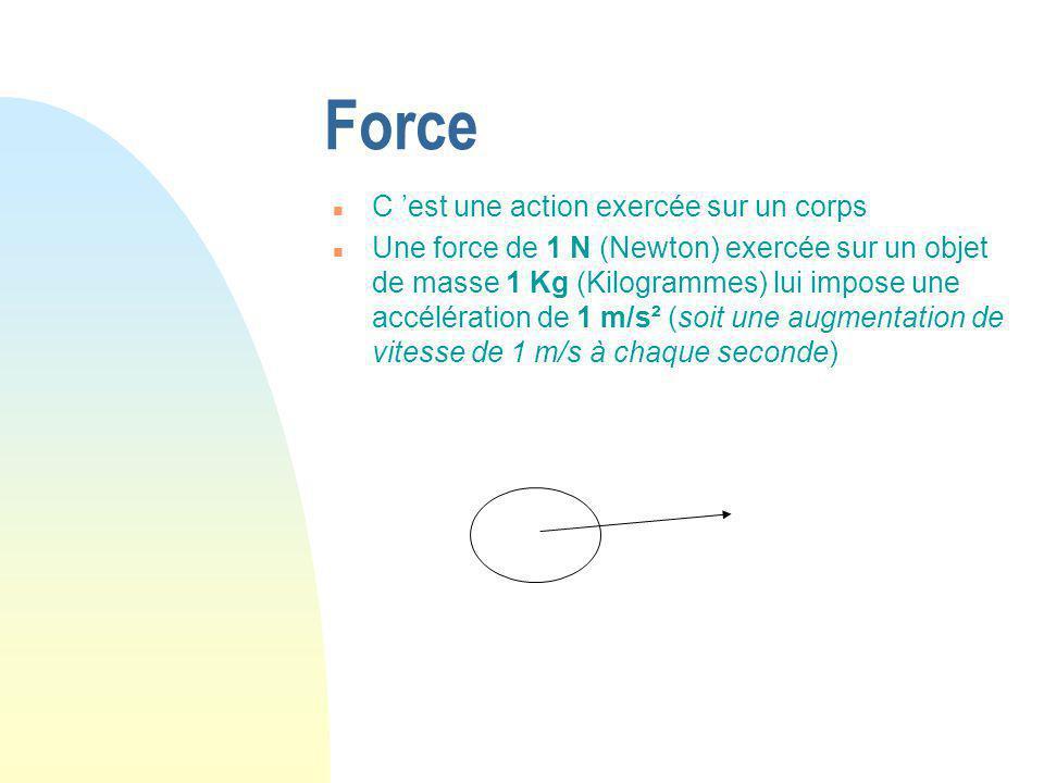 Force C 'est une action exercée sur un corps
