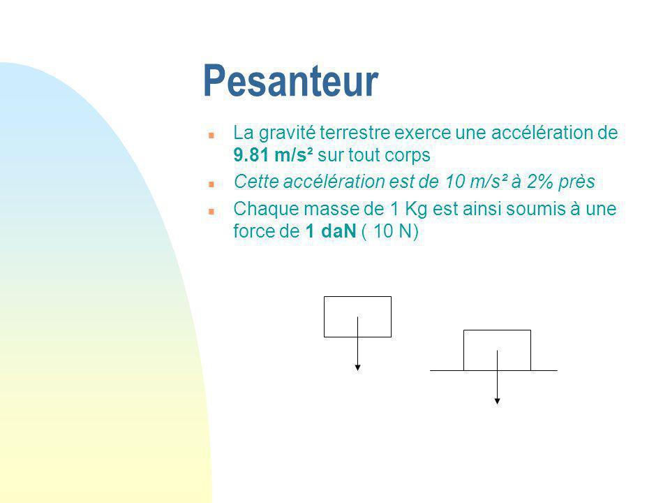 07/04/2017 Pesanteur. La gravité terrestre exerce une accélération de 9.81 m/s² sur tout corps. Cette accélération est de 10 m/s² à 2% près.