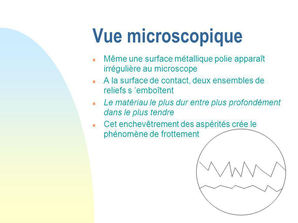 Vue microscopique Même une surface métallique polie apparaît irrégulière au microscope.