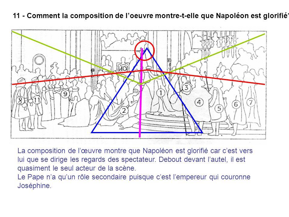 11 - Comment la composition de l'oeuvre montre-t-elle que Napoléon est glorifié