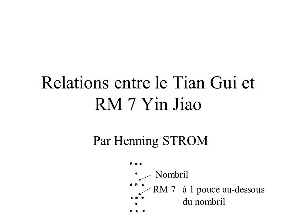 Relations entre le Tian Gui et RM 7 Yin Jiao