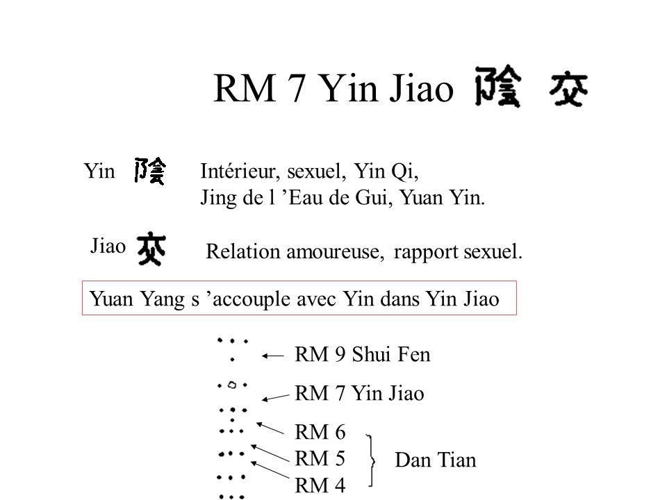 RM 7 Yin Jiao Yin Intérieur, sexuel, Yin Qi,