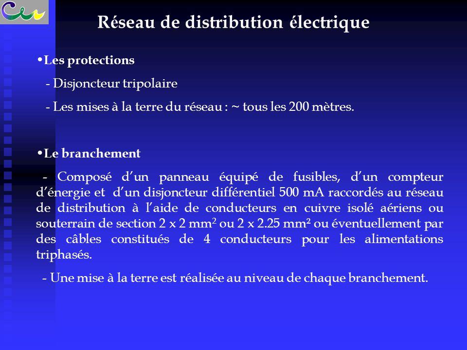 Réseau de distribution électrique