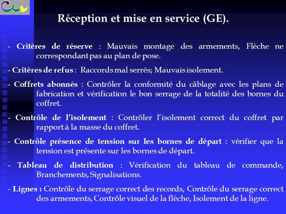 Réception et mise en service (GE).