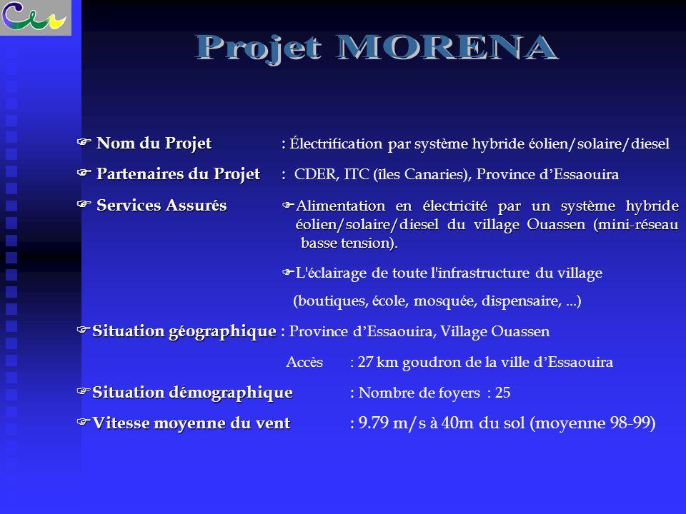 Projet MORENA  Nom du Projet : Électrification par système hybride éolien/solaire/diesel.
