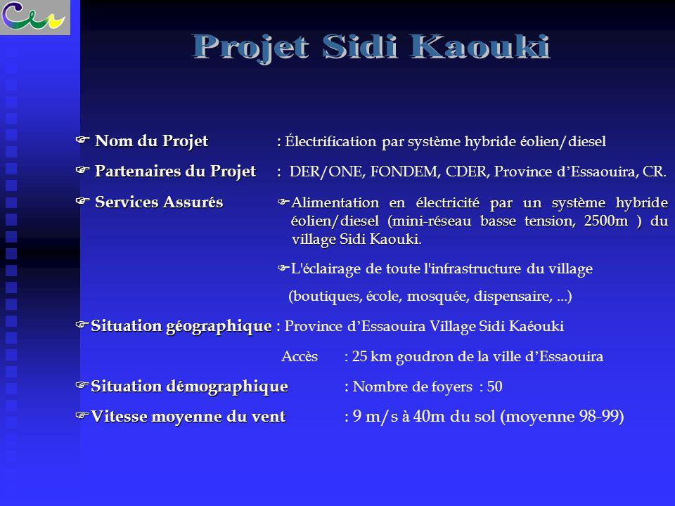 Projet Sidi Kaouki  Nom du Projet : Électrification par système hybride éolien/diesel.
