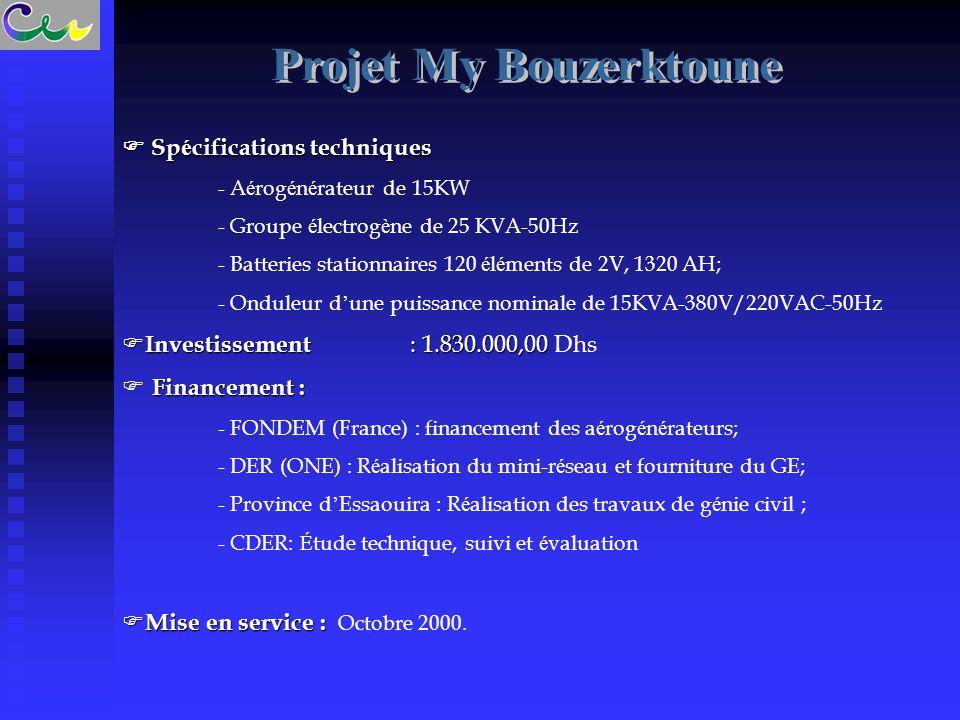 Projet My Bouzerktoune