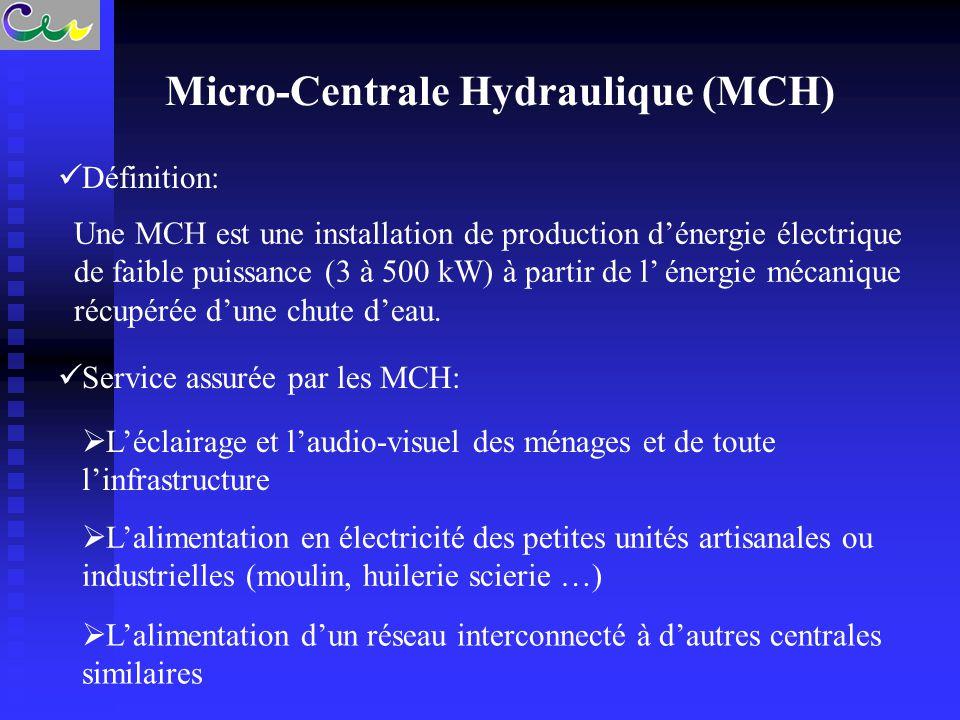 Micro-Centrale Hydraulique (MCH)
