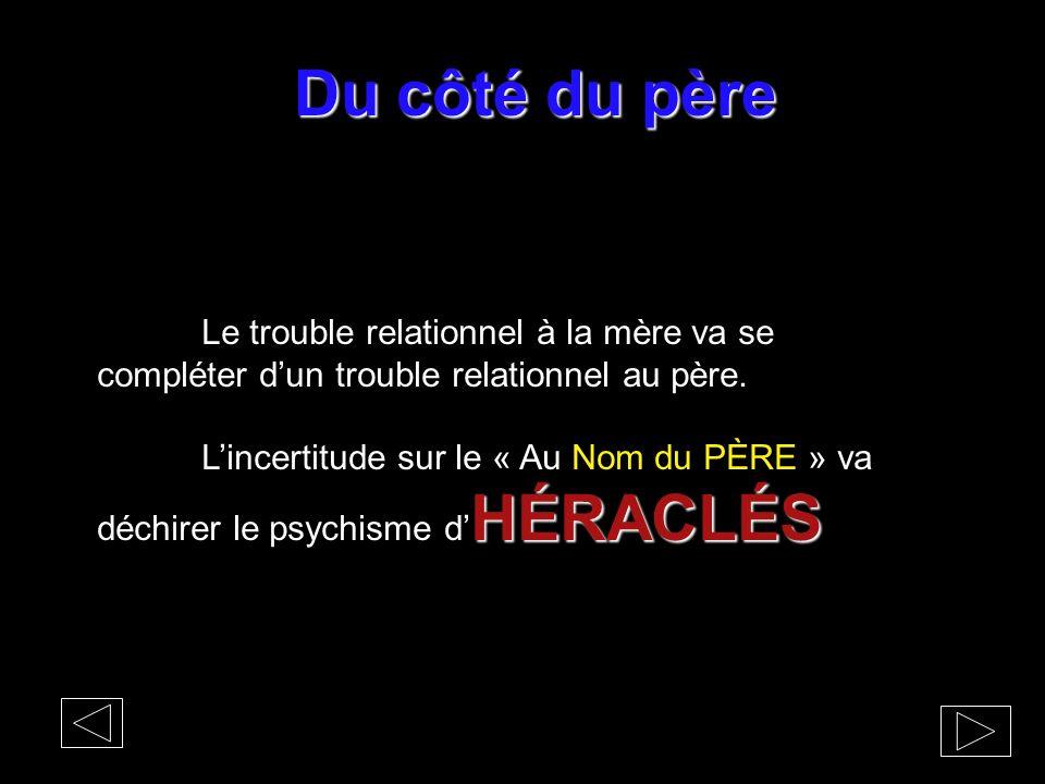 Du côté du père Le trouble relationnel à la mère va se compléter d'un trouble relationnel au père.