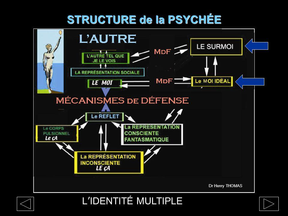 STRUCTURE de la PSYCHÉE