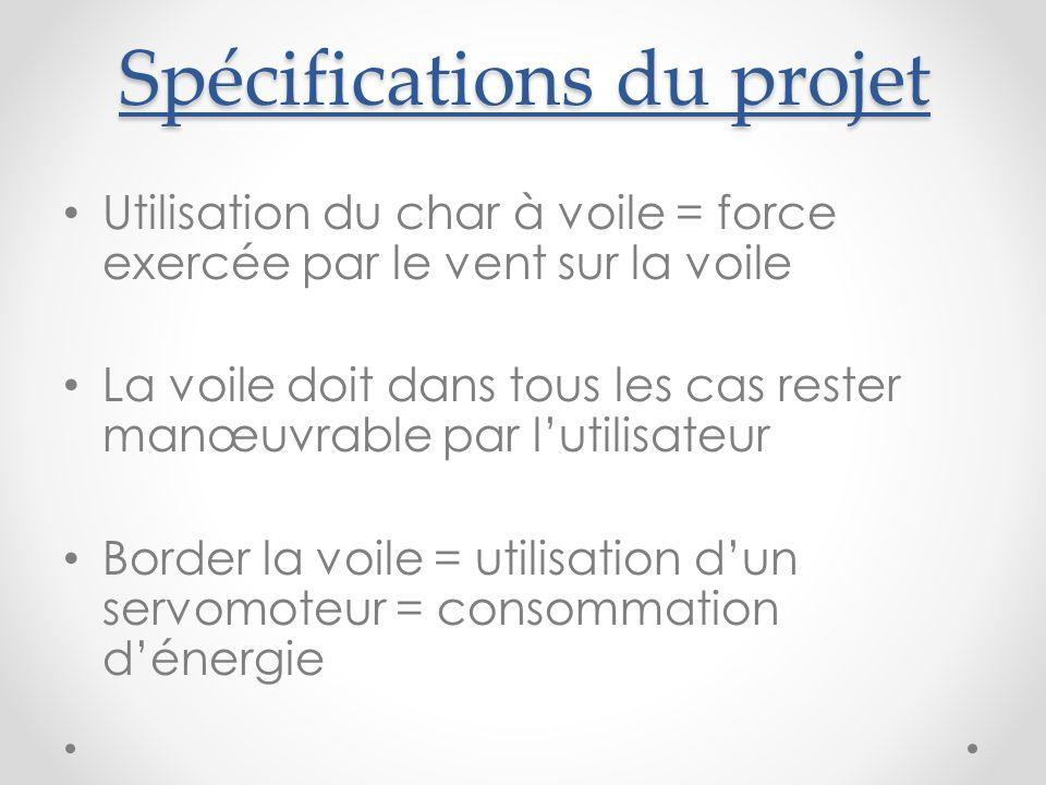 Spécifications du projet