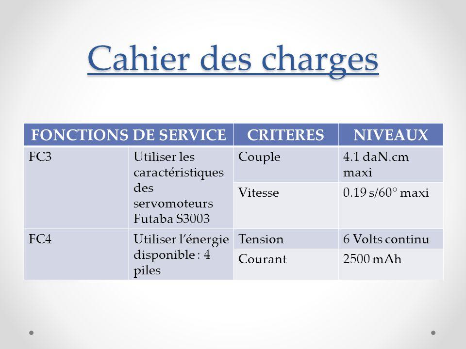 Cahier des charges FONCTIONS DE SERVICE CRITERES NIVEAUX FC3