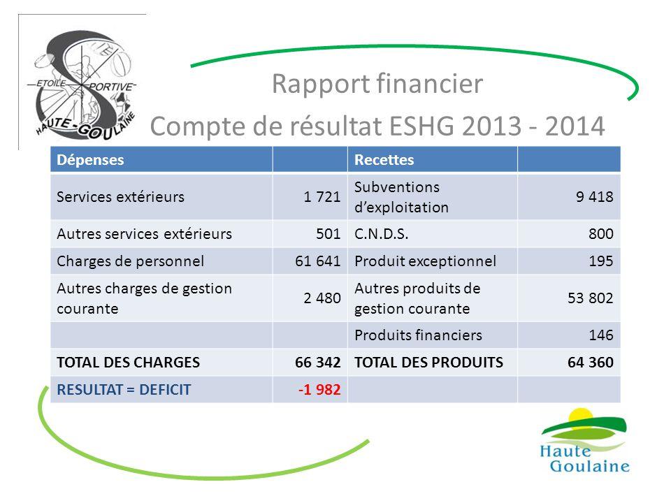 Rapport financier Compte de résultat ESHG 2013 - 2014