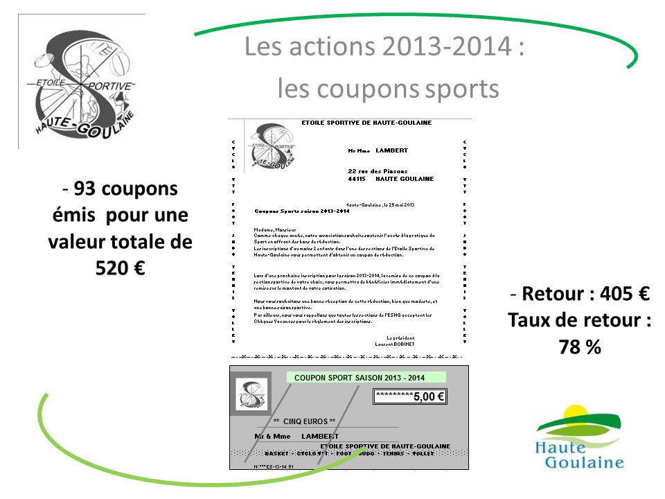 Les actions 2013-2014 : les coupons sports