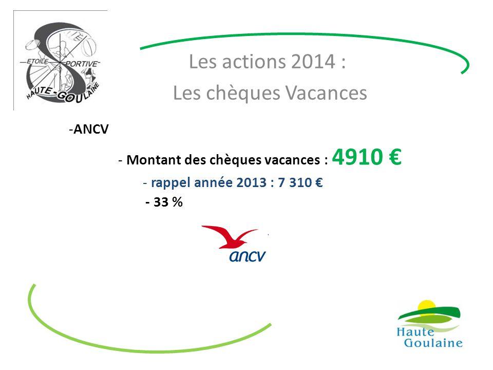 Les actions 2014 : Les chèques Vacances