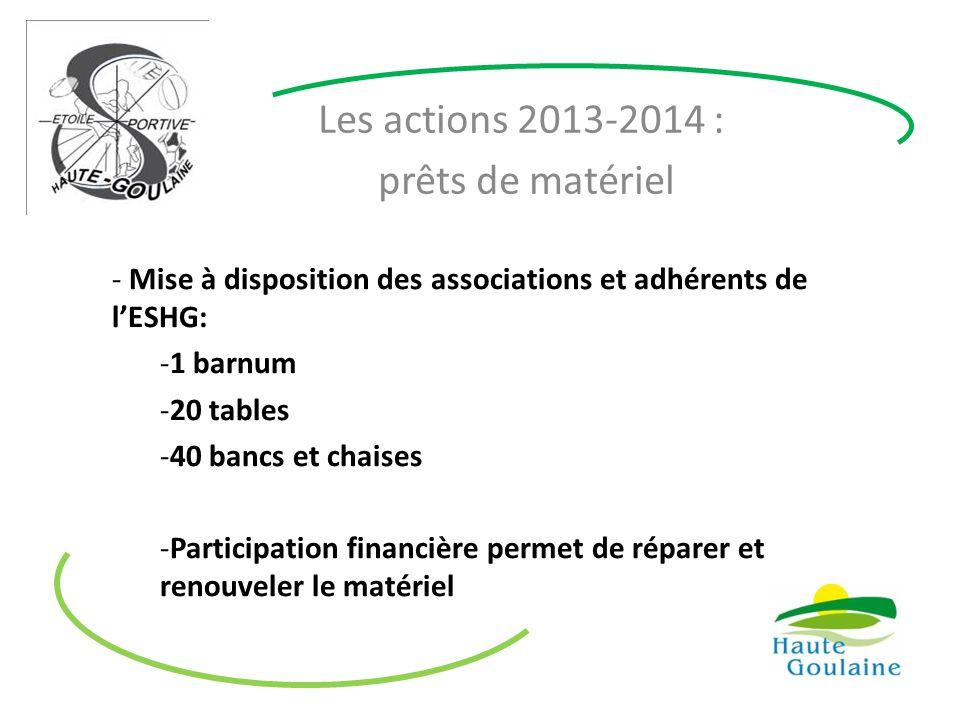 Les actions 2013-2014 : prêts de matériel