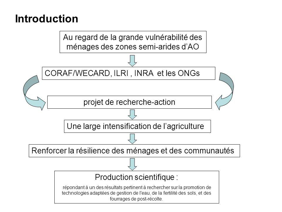 Introduction Au regard de la grande vulnérabilité des ménages des zones semi-arides d'AO. CORAF/WECARD, ILRI , INRA et les ONGs.