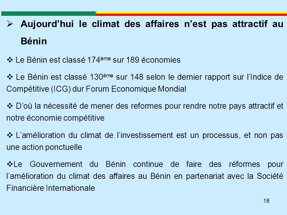 Aujourd'hui le climat des affaires n'est pas attractif au Bénin