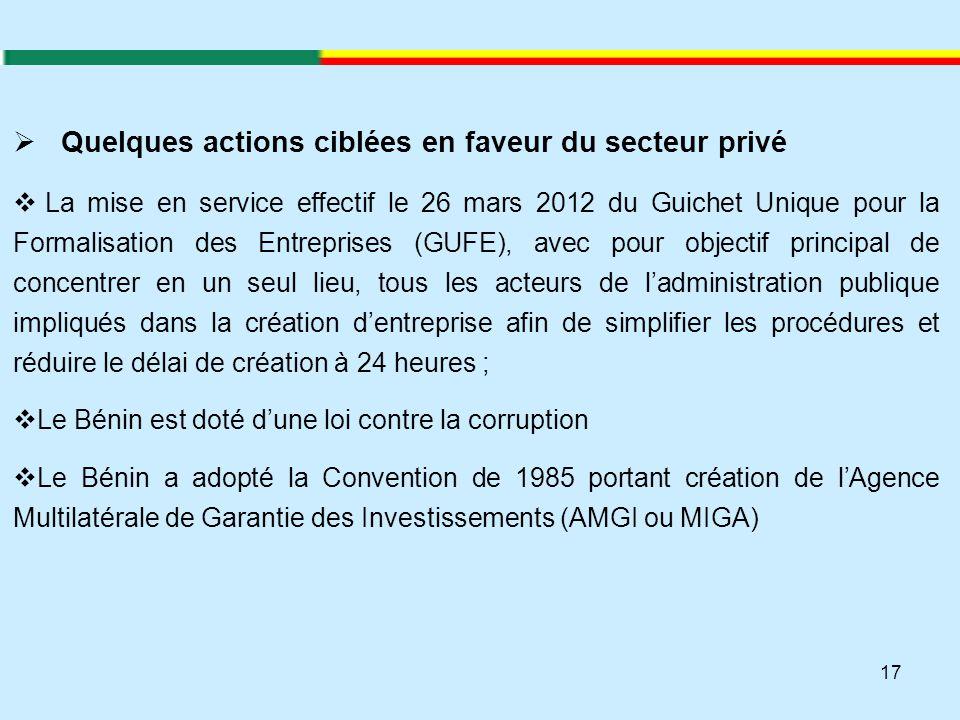 Quelques actions ciblées en faveur du secteur privé