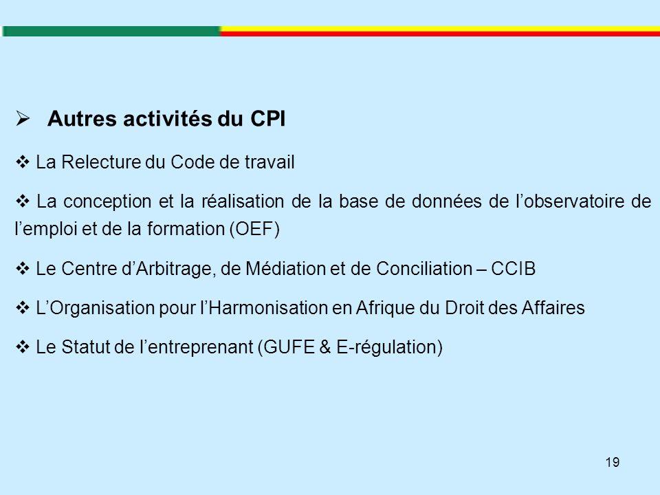 Autres activités du CPI