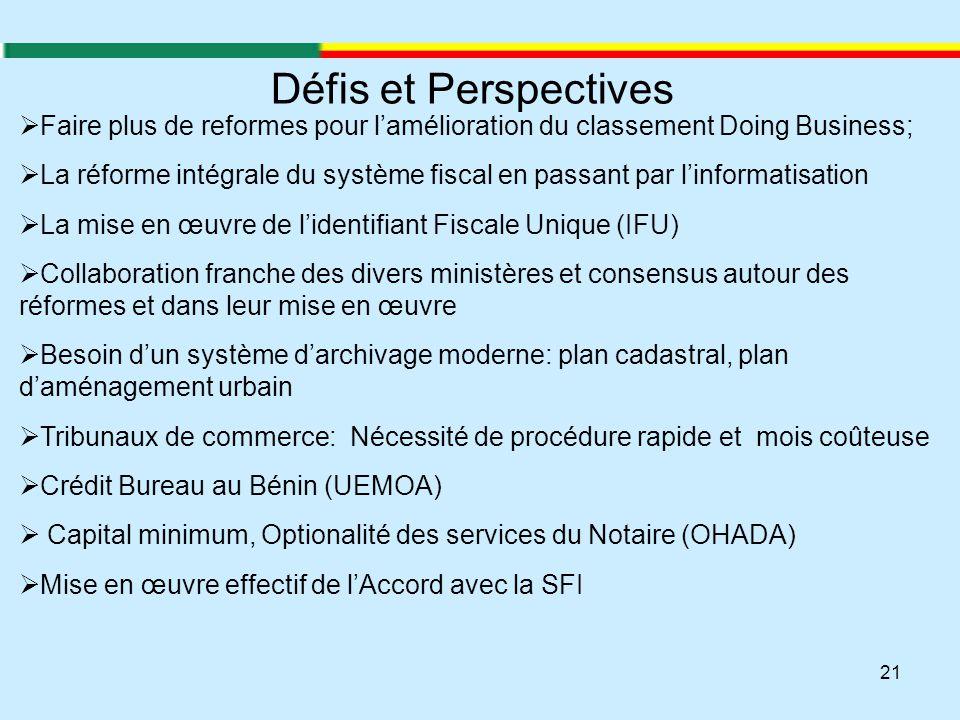 Défis et Perspectives Faire plus de reformes pour l'amélioration du classement Doing Business;