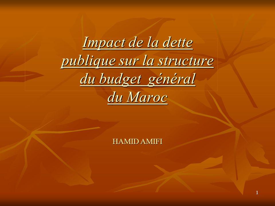Impact de la dette publique sur la structure du budget général du Maroc HAMID AMIFI